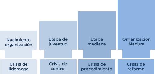 flechas-coaching-ejecutivo